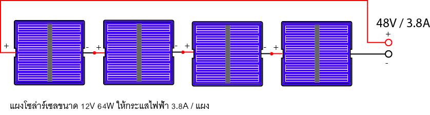solar-circuit-s