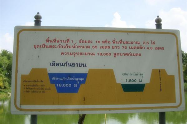 watchaimongkolbo