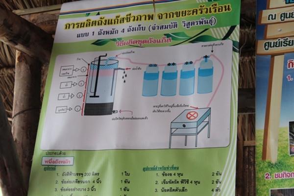 biogasstangpay