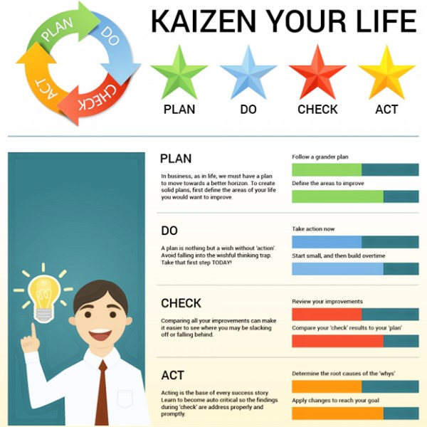 kaizen-in-real-life