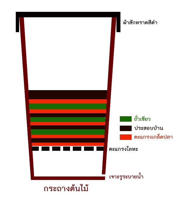 taongongtang