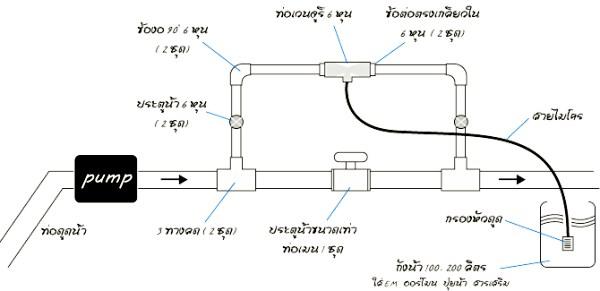 venturybab
